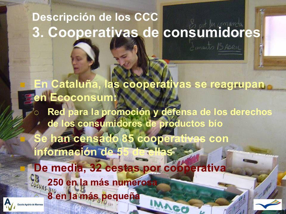 Descripción de los CCC 3. Cooperativas de consumidores En Cataluña, las cooperativas se reagrupan en Ecoconsum: Red para la promoción y defensa de los