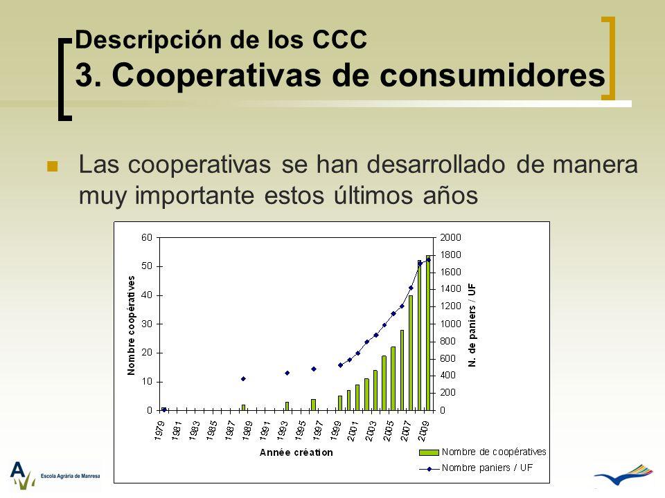 Descripción de los CCC 3. Cooperativas de consumidores Las cooperativas se han desarrollado de manera muy importante estos últimos años
