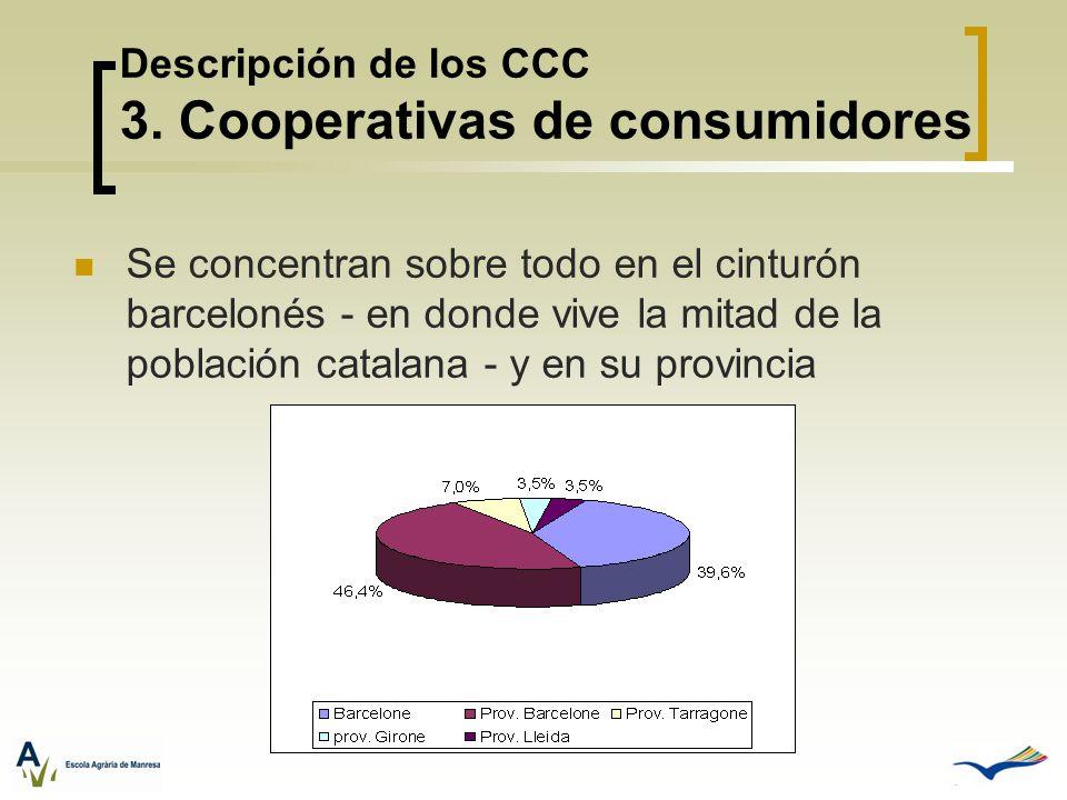 Descripción de los CCC 3. Cooperativas de consumidores Se concentran sobre todo en el cinturón barcelonés - en donde vive la mitad de la población cat