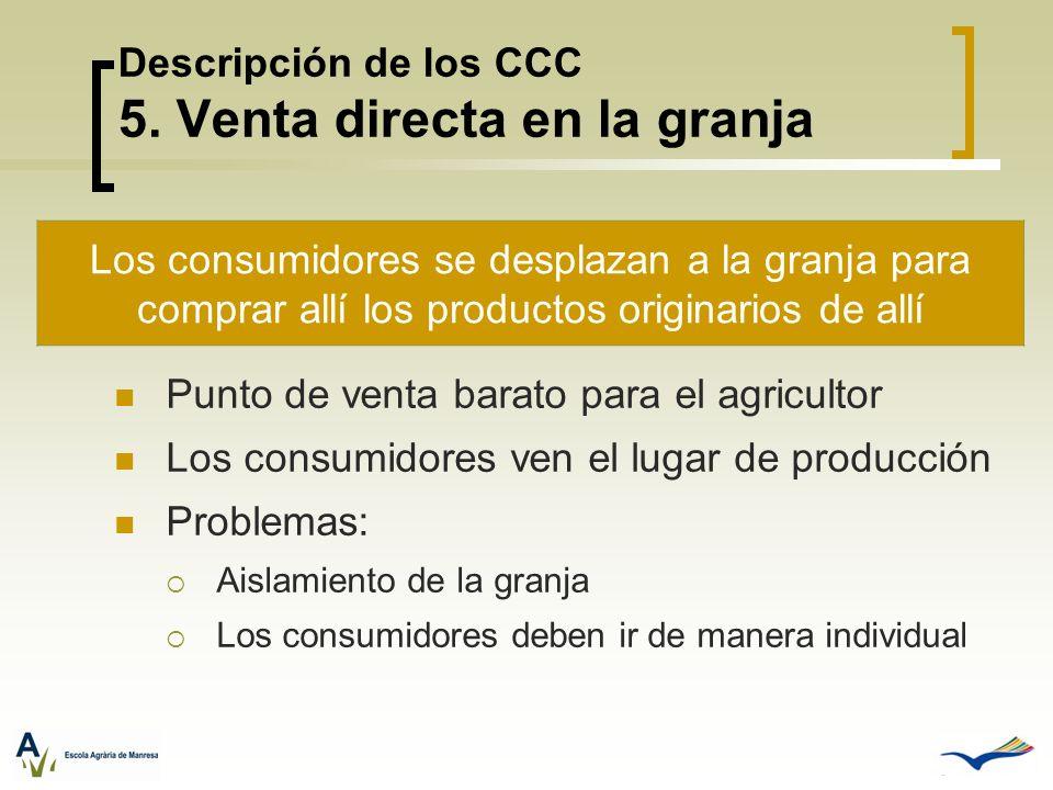 Descripción de los CCC 5. Venta directa en la granja Punto de venta barato para el agricultor Los consumidores ven el lugar de producción Problemas: A