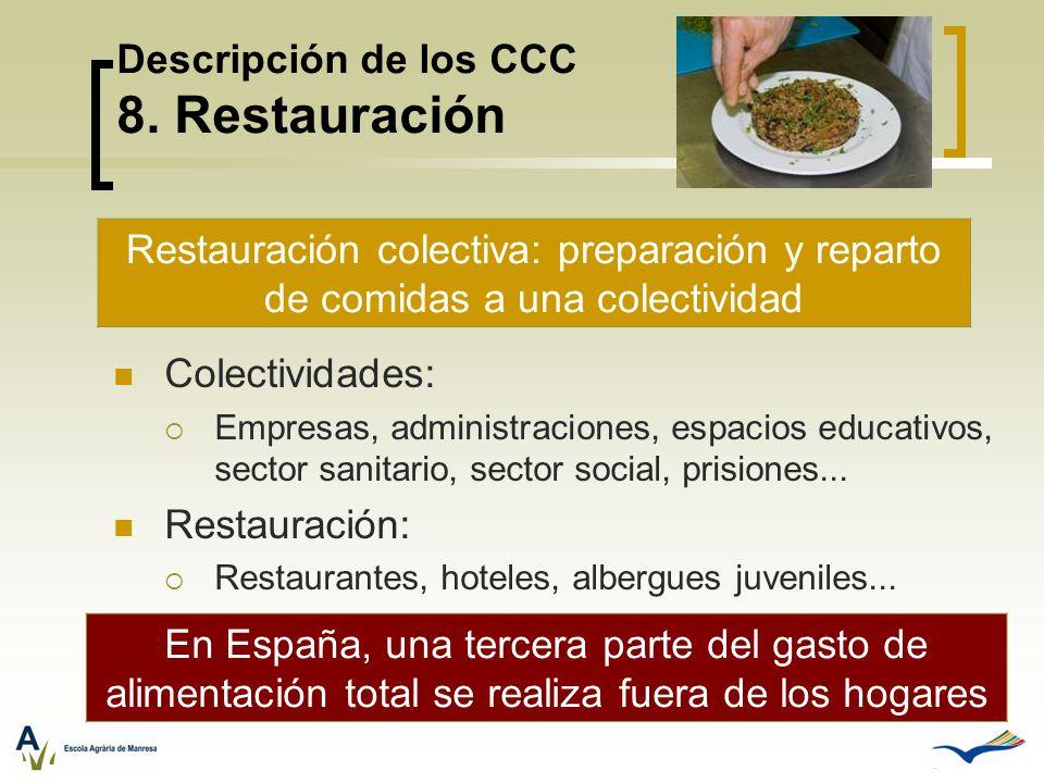 Descripción de los CCC 8. Restauración Colectividades: Empresas, administraciones, espacios educativos, sector sanitario, sector social, prisiones...