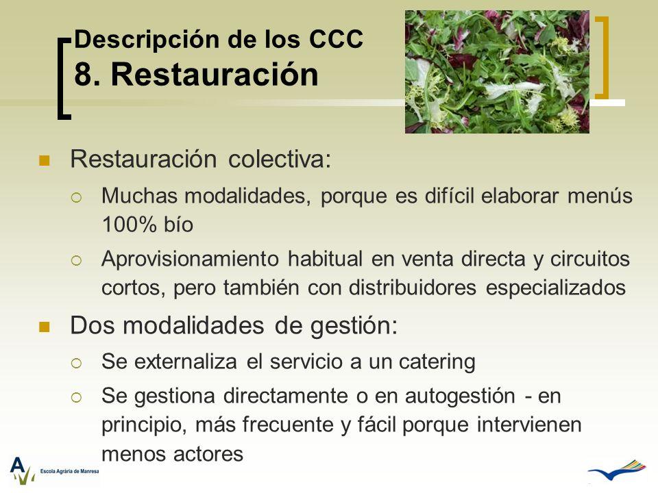 Restauración colectiva: Muchas modalidades, porque es difícil elaborar menús 100% bío Aprovisionamiento habitual en venta directa y circuitos cortos,