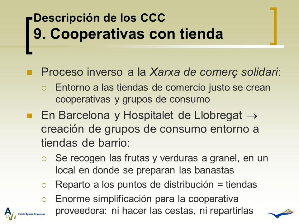 Proceso inverso a la Xarxa de comerç solidari: Entorno a las tiendas de comercio justo se crean cooperativas y grupos de consumo En Barcelona y Hospit