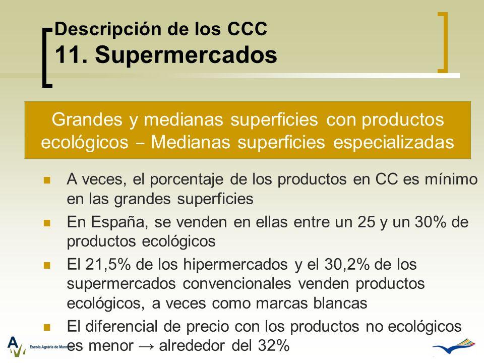 Descripción de los CCC 11. Supermercados A veces, el porcentaje de los productos en CC es mínimo en las grandes superficies En España, se venden en el