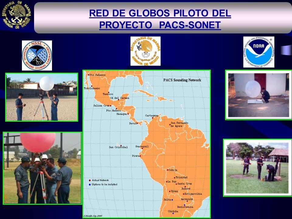 . RED DE GLOBOS PILOTO DEL PROYECTO PACS-SONET