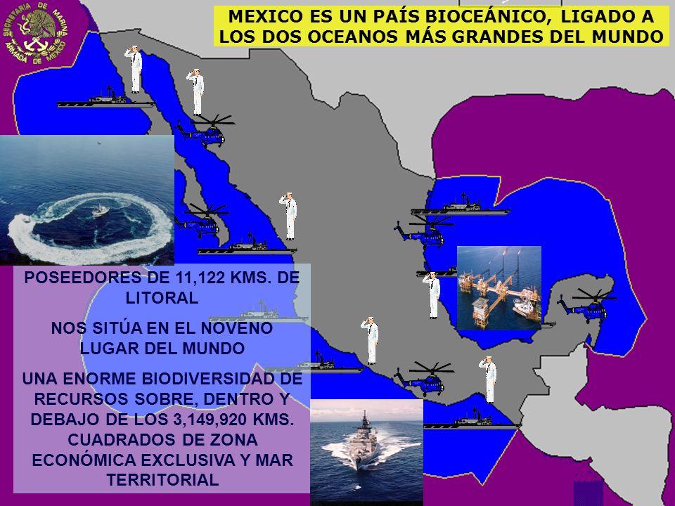 MEXICO ES UN PAÍS BIOCEÁNICO, LIGADO A LOS DOS OCEANOS MÁS GRANDES DEL MUNDO POSEEDORES DE 11,122 KMS. DE LITORAL NOS SITÚA EN EL NOVENO LUGAR DEL MUN