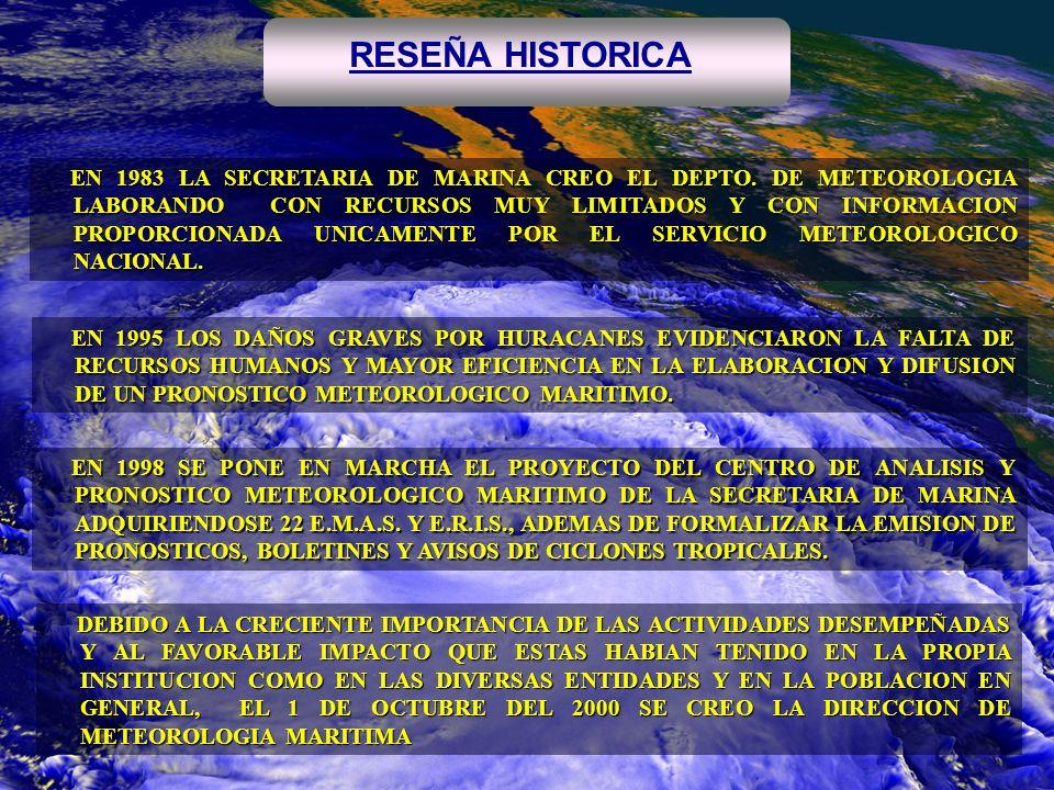 EN 1983 LA SECRETARIA DE MARINA CREO EL DEPTO. DE METEOROLOGIA LABORANDO CON RECURSOS MUY LIMITADOS Y CON INFORMACION PROPORCIONADA UNICAMENTE POR EL