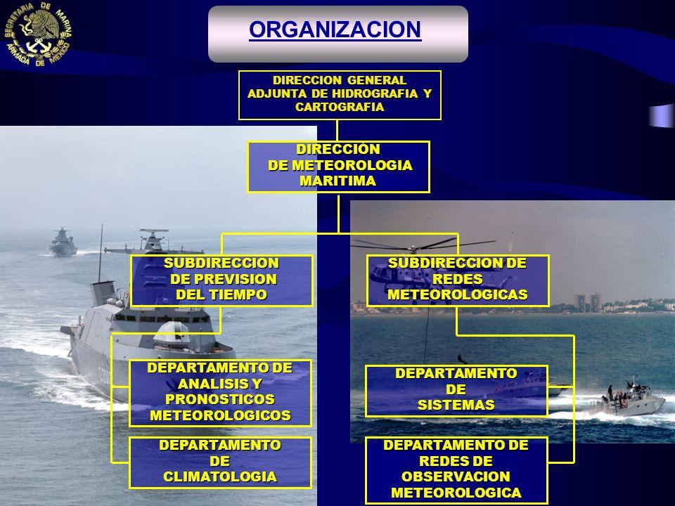 SUBDIRECCION DE PREVISION DE PREVISION DEL TIEMPO SUBDIRECCION DE REDESMETEOROLOGICAS DIRECCIÓN DE METEOROLOGIA DE METEOROLOGIAMARITIMA DEPARTAMENTO D