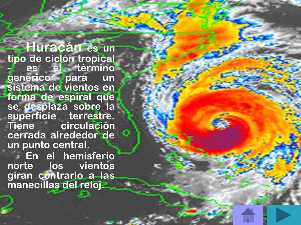 CONTENIDO Introducción – Huracán Categorías Actividad 1 Huracanes en Puerto Rico Temporada de huracanes Areas en riesgo Mapa para trayectoria Trayecto