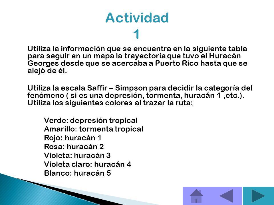 Utiliza la información que se encuentra en la siguiente tabla para seguir en un mapa la trayectoria que tuvo el Huracán Georges desde que se acercaba a Puerto Rico hasta que se alejó de él.