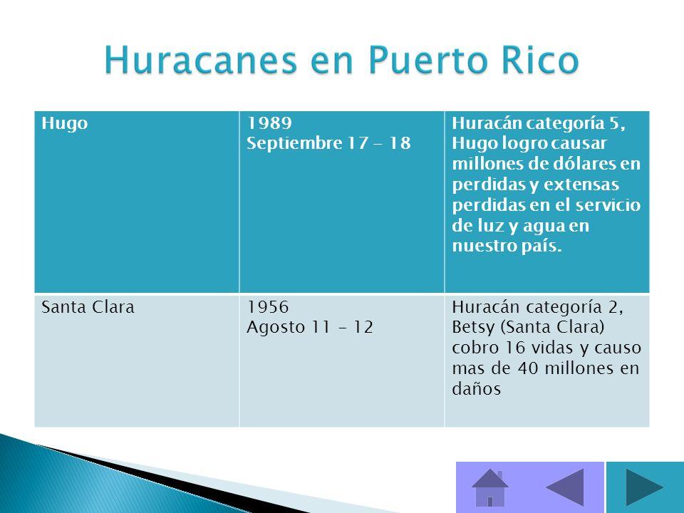 Hortense1996 Septiembre 9 - 10 Por lo menos 18 personas perdieron la vida en Puerto Rico por el paso de una fuerte honda tropical que trajo mucha lluv