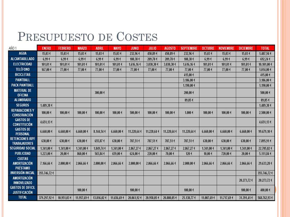 P RESUPUESTO DE C OSTES