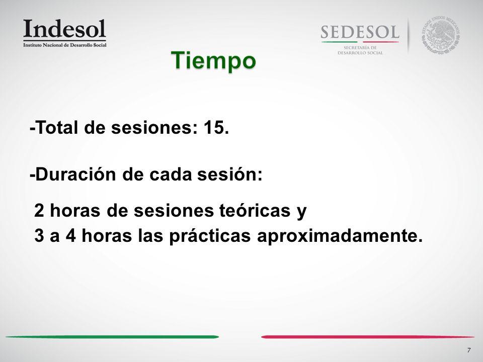 -Total de sesiones: 15. -Duración de cada sesión: 2 horas de sesiones teóricas y 3 a 4 horas las prácticas aproximadamente. 7