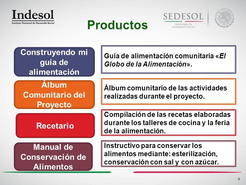 9 Construyendo mi guía de alimentación Álbum Comunitario del Proyecto Recetario Manual de Conservación de Alimentos Guía de alimentación comunitaria «