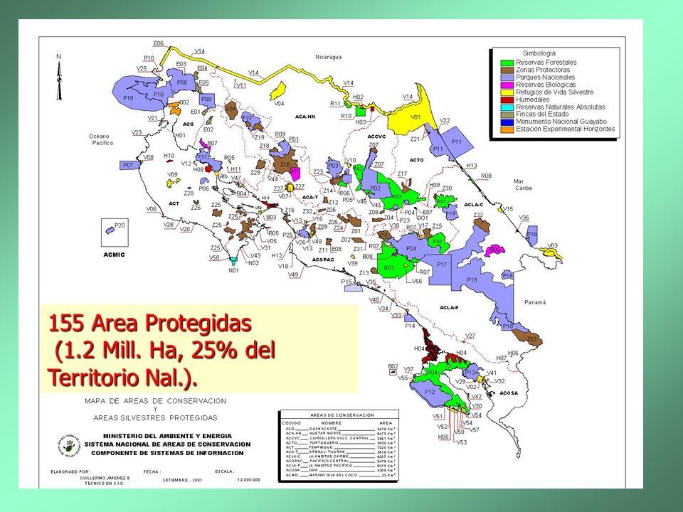 mapa 155 Area Protegidas (1.2 Mill. Ha, 25% del Territorio Nal.). (1.2 Mill. Ha, 25% del Territorio Nal.).