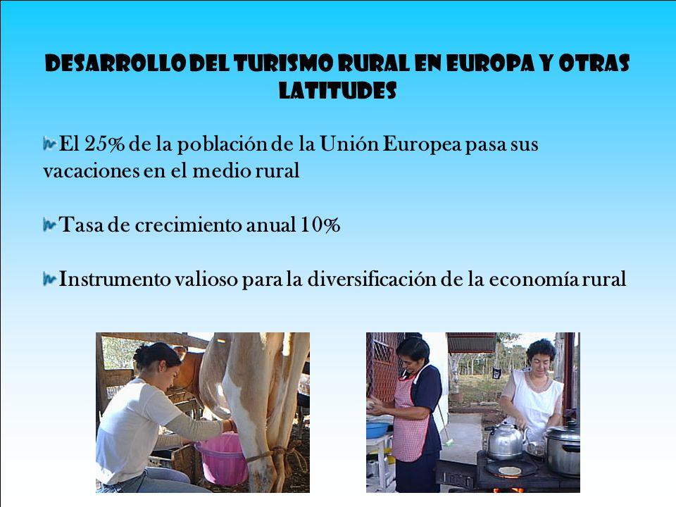 DESARROLLO DEL TURISMO RURAL EN EUROPA Y OTRAS LATITUDES El 25% de la población de la Unión Europea pasa sus vacaciones en el medio rural Tasa de crec