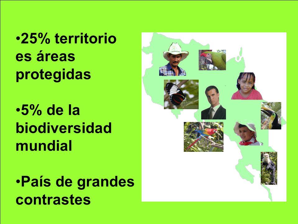 25% territorio es áreas protegidas 5% de la biodiversidad mundial País de grandes contrastes