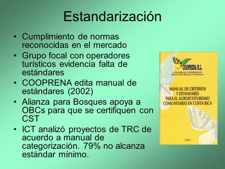 Estandarización Cumplimiento de normas reconocidas en el mercado Grupo focal con operadores turísticos evidencia falta de estándares COOPRENA edita ma