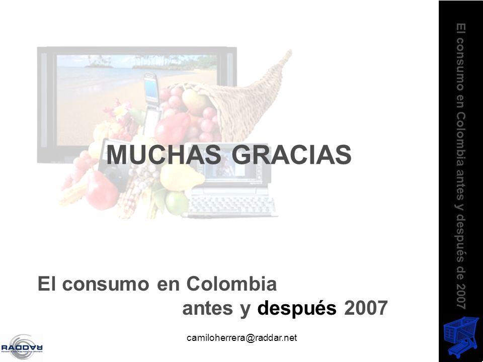 camiloherrera@raddar.net MUCHAS GRACIAS El consumo en Colombia antes y después 2007