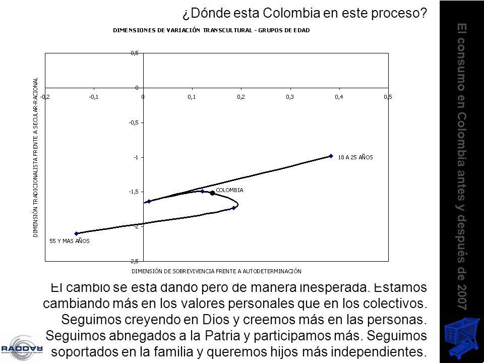 ¿Dónde esta Colombia en este proceso? El cambio se está dando pero de manera inesperada. Estamos cambiando más en los valores personales que en los co