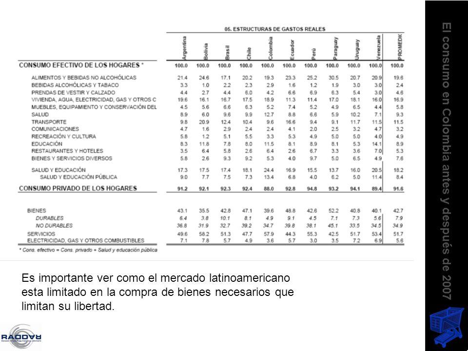 Es importante ver como el mercado latinoamericano esta limitado en la compra de bienes necesarios que limitan su libertad.