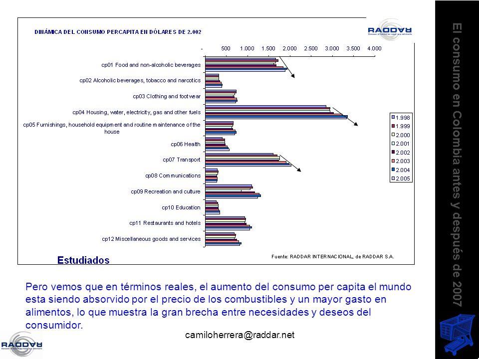 camiloherrera@raddar.net Pero vemos que en términos reales, el aumento del consumo per capita el mundo esta siendo absorvido por el precio de los comb