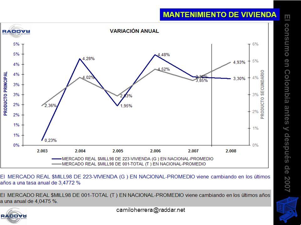 camiloherrera@raddar.net MANTENIMIENTO DE VIVIENDA