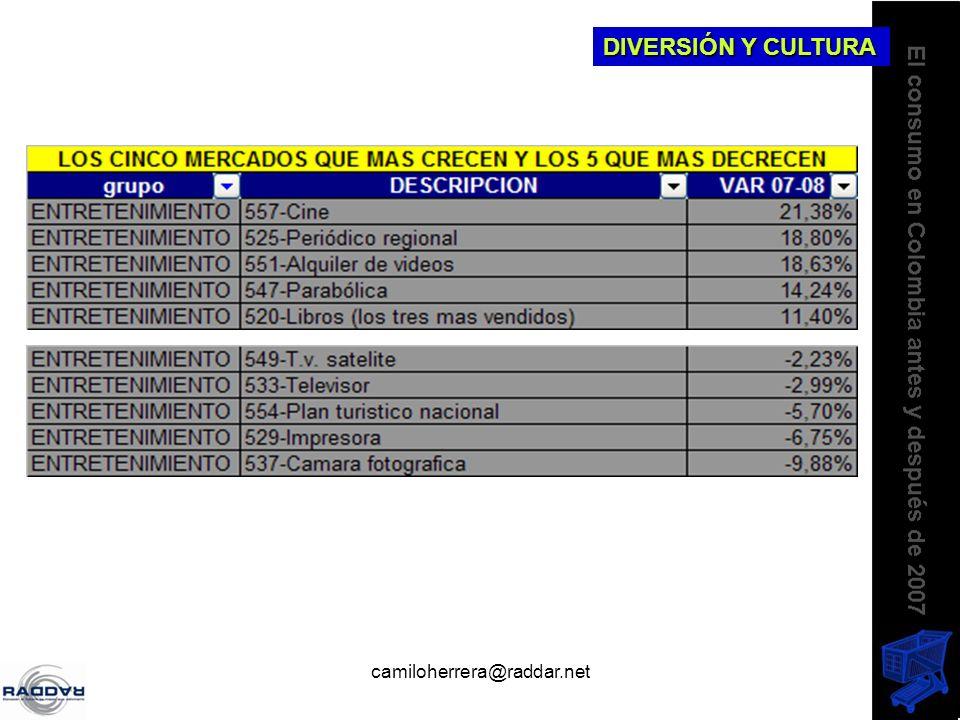 camiloherrera@raddar.net DIVERSIÓN Y CULTURA