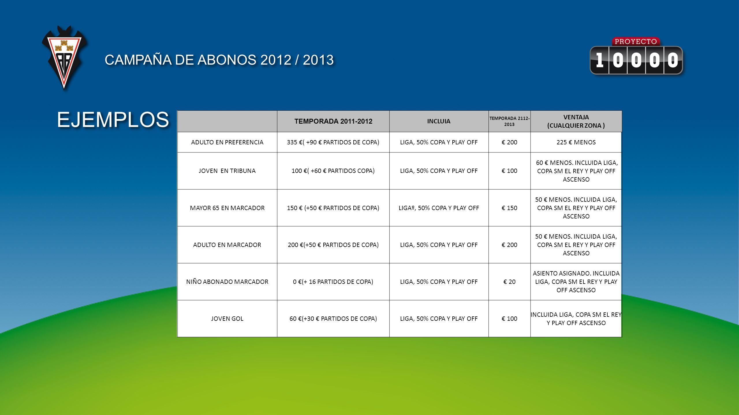 EJEMPLOS TEMPORADA 2011-2012 INCLUIA TEMPORADA 2112- 2013 VENTAJA (CUALQUIER ZONA ) ADULTO EN PREFERENCIA335 ( +90 PARTIDOS DE COPA)LIGA, 50% COPA Y P