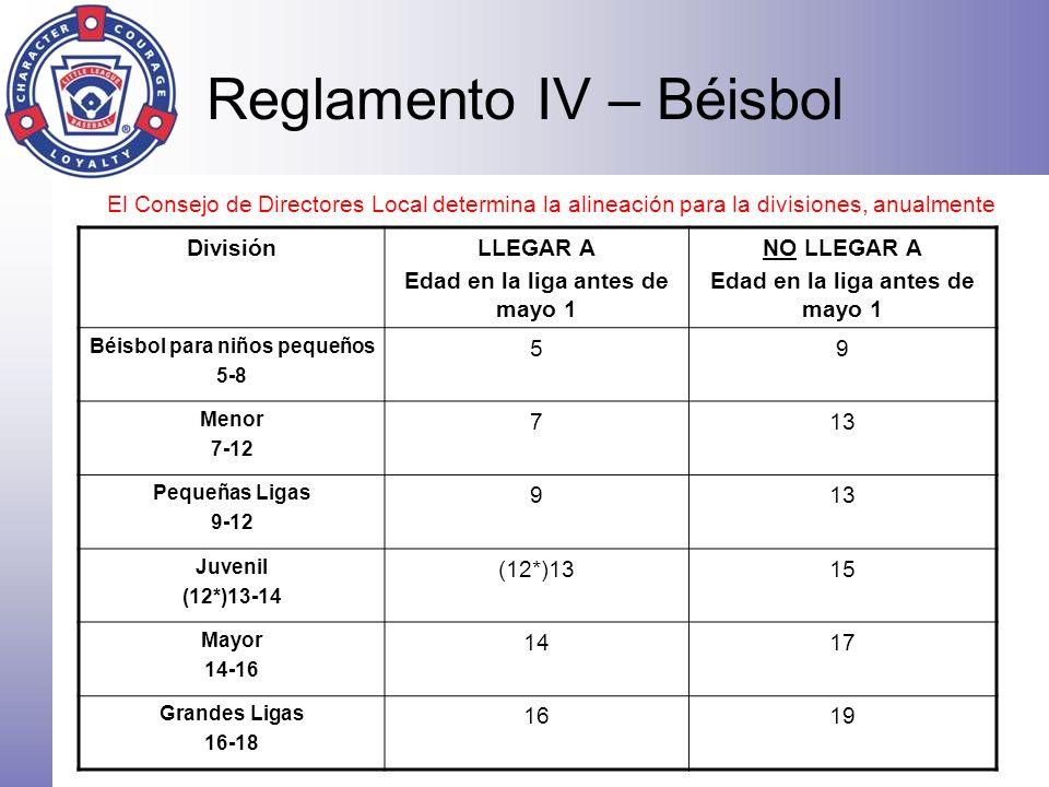 Reglamento IV – Béisbol DivisiónLLEGAR A Edad en la liga antes de mayo 1 NO LLEGAR A Edad en la liga antes de mayo 1 Béisbol para niños pequeños 5-8 5