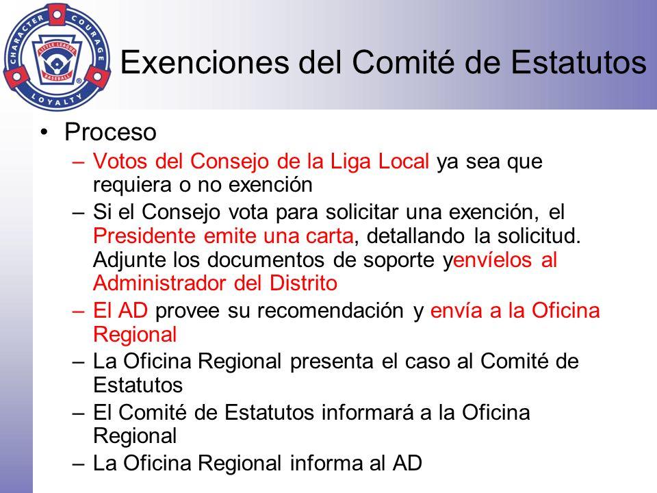 Proceso –Votos del Consejo de la Liga Local ya sea que requiera o no exención –Si el Consejo vota para solicitar una exención, el Presidente emite una