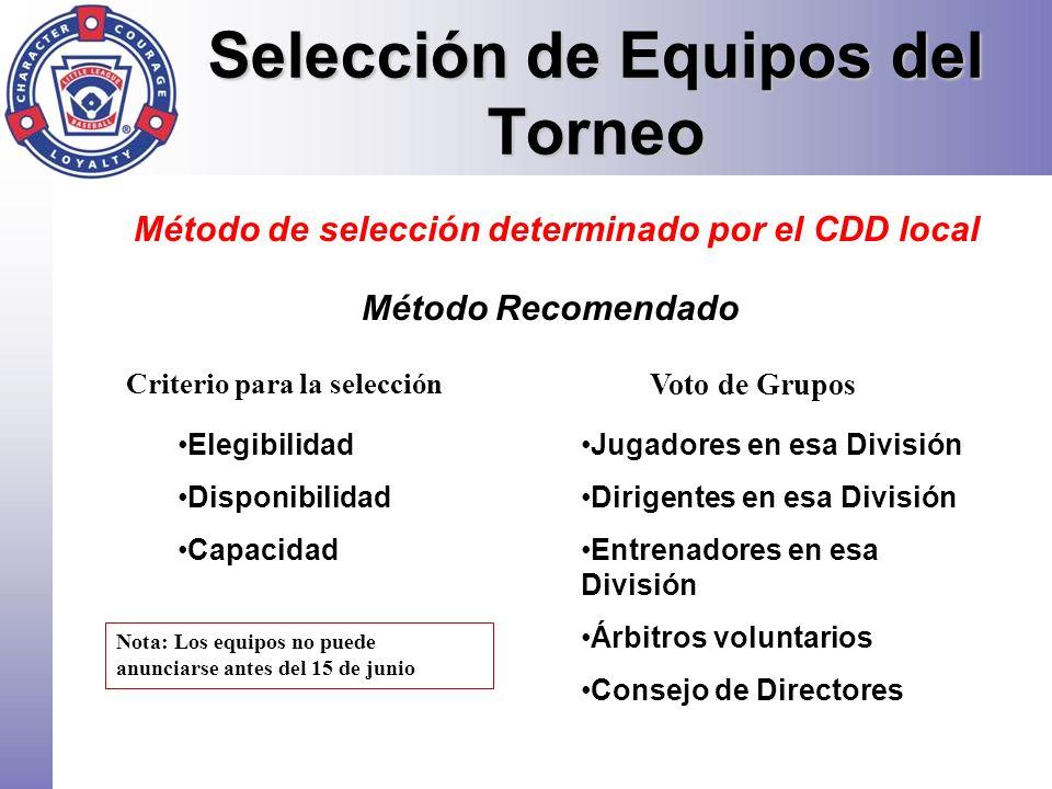 Selección de Equipos del Torneo Elegibilidad Disponibilidad Capacidad Criterio para la selección Voto de Grupos Jugadores en esa División Dirigentes e