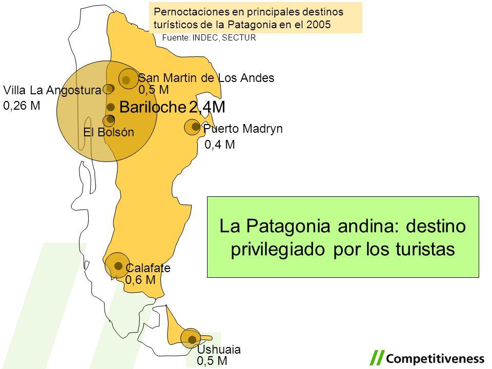Puerto Madryn Bariloche2,4M 0,6 M Ushuaia Villa La Angostura San Martin de Los Andes Calafate 0,5 M 0,4 M 0,26 M La Patagonia andina: destino privileg