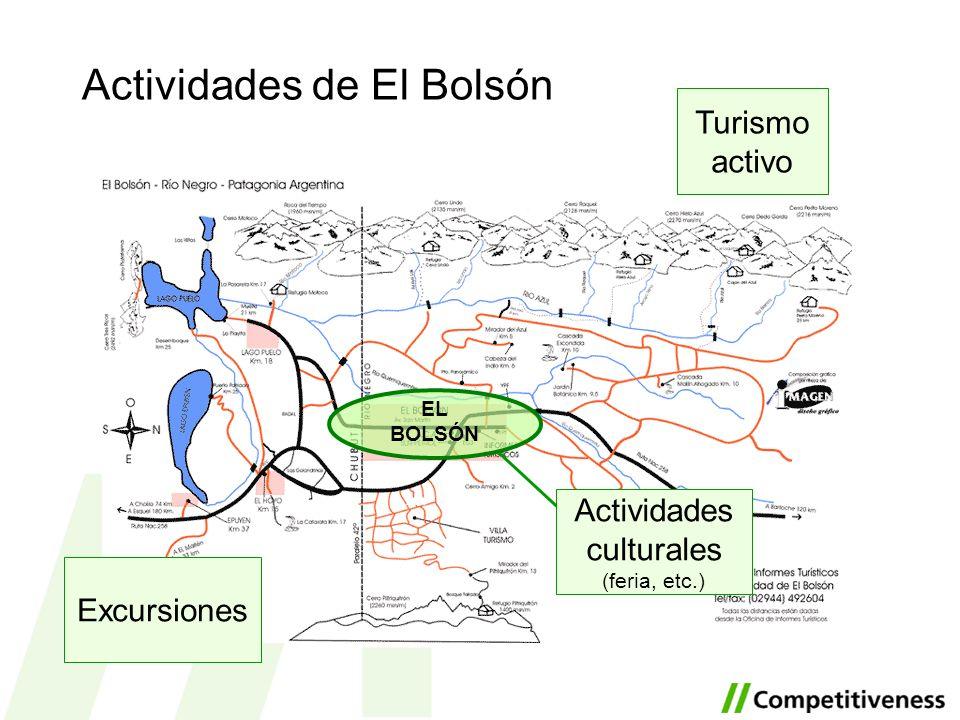 Turismo activo Actividades culturales (feria, etc.) Excursiones Actividades de El Bolsón EL BOLSÓN