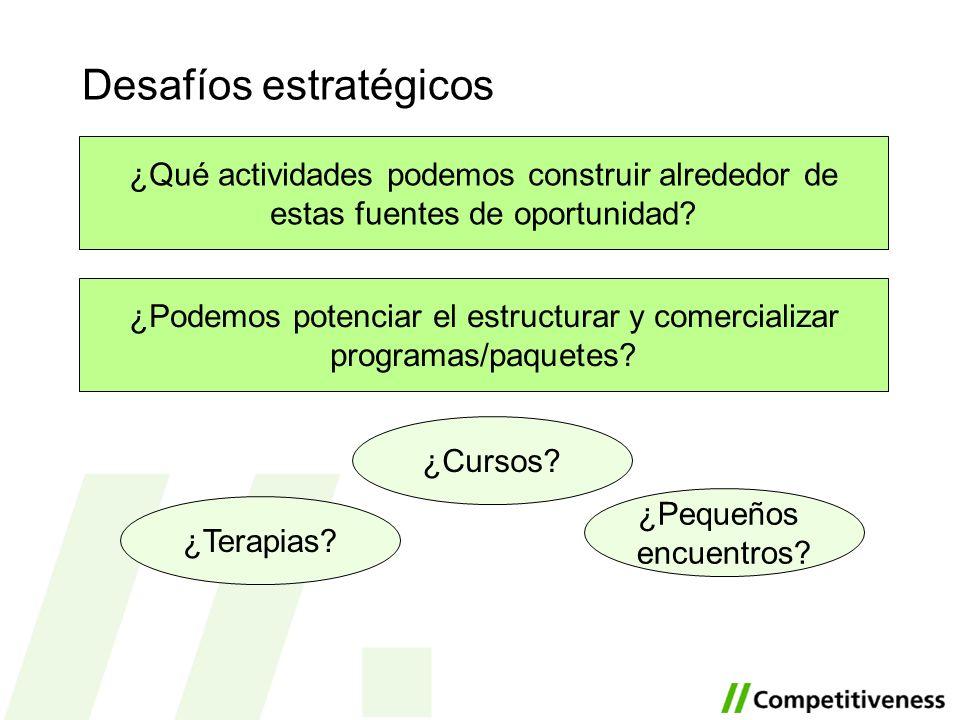 Desafíos estratégicos ¿Qué actividades podemos construir alrededor de estas fuentes de oportunidad? ¿Podemos potenciar el estructurar y comercializar