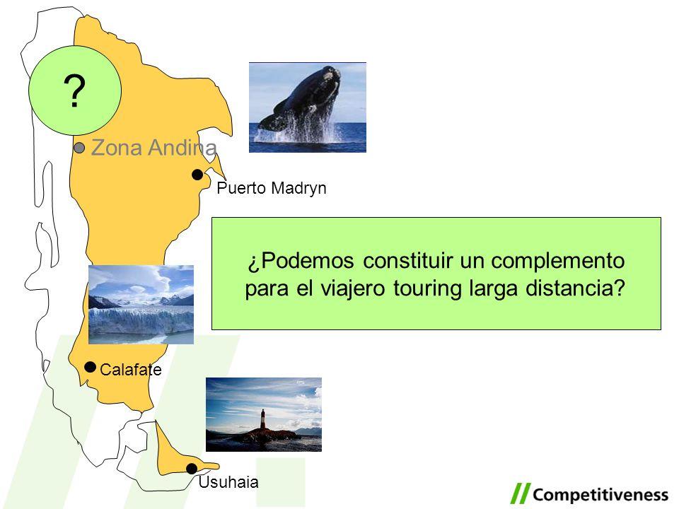 Puerto Madryn Zona Andina Usuhaia Calafate ¿Podemos constituir un complemento para el viajero touring larga distancia? ?