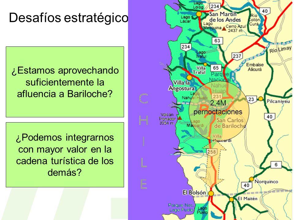 Desafíos estratégicos ¿Estamos aprovechando suficientemente la afluencia a Bariloche? ¿Podemos integrarnos con mayor valor en la cadena turística de l