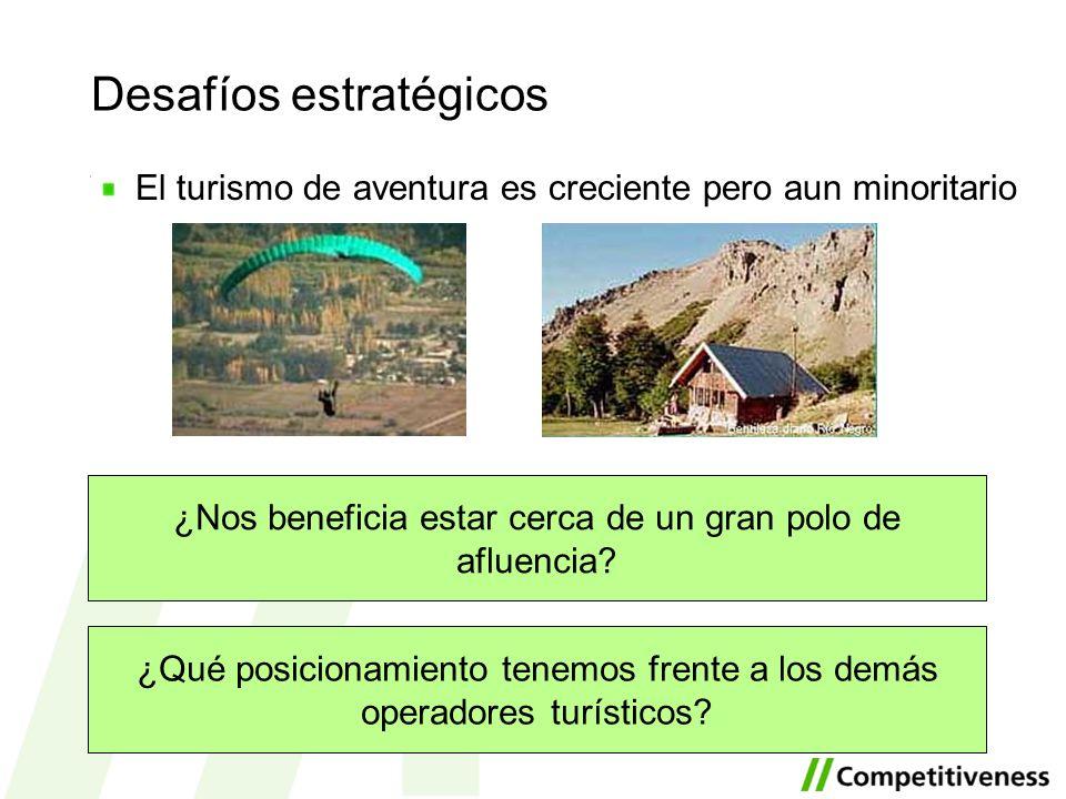 Desafíos estratégicos El turismo de aventura es creciente pero aun minoritario ¿Nos beneficia estar cerca de un gran polo de afluencia? ¿Qué posiciona