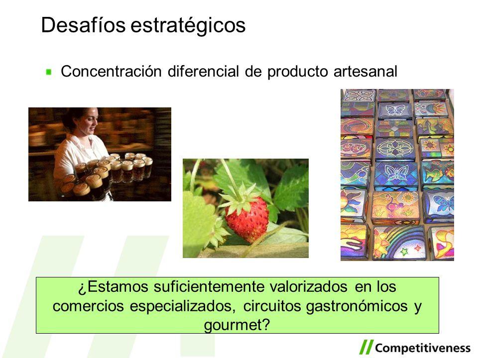 Desafíos estratégicos Concentración diferencial de producto artesanal ¿Estamos suficientemente valorizados en los comercios especializados, circuitos