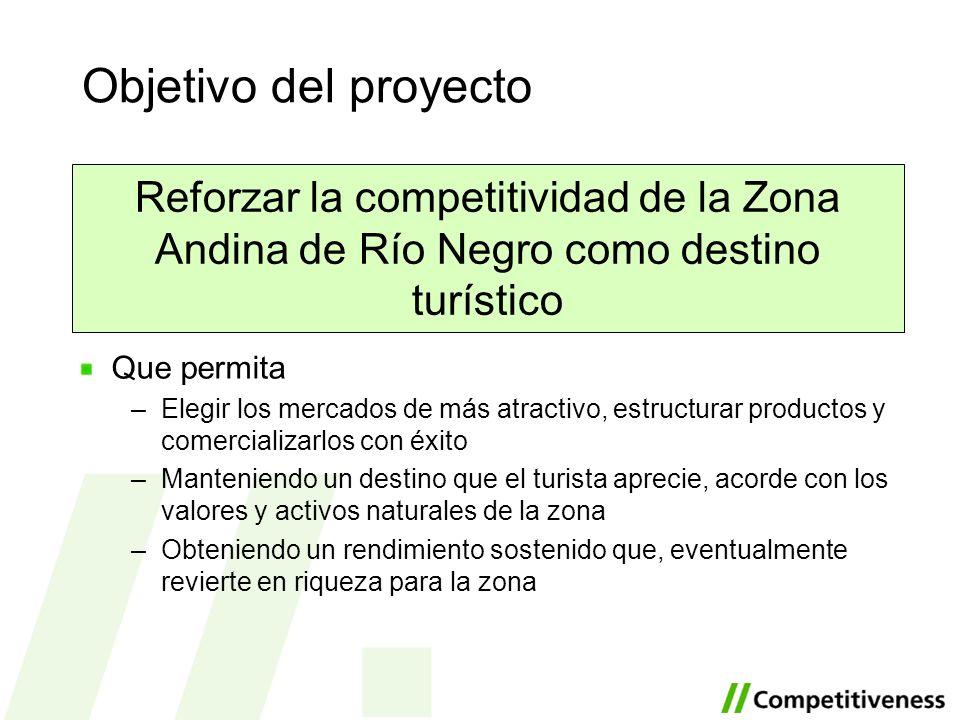 Objetivo del proyecto Reforzar la competitividad de la Zona Andina de Río Negro como destino turístico Que permita –Elegir los mercados de más atracti