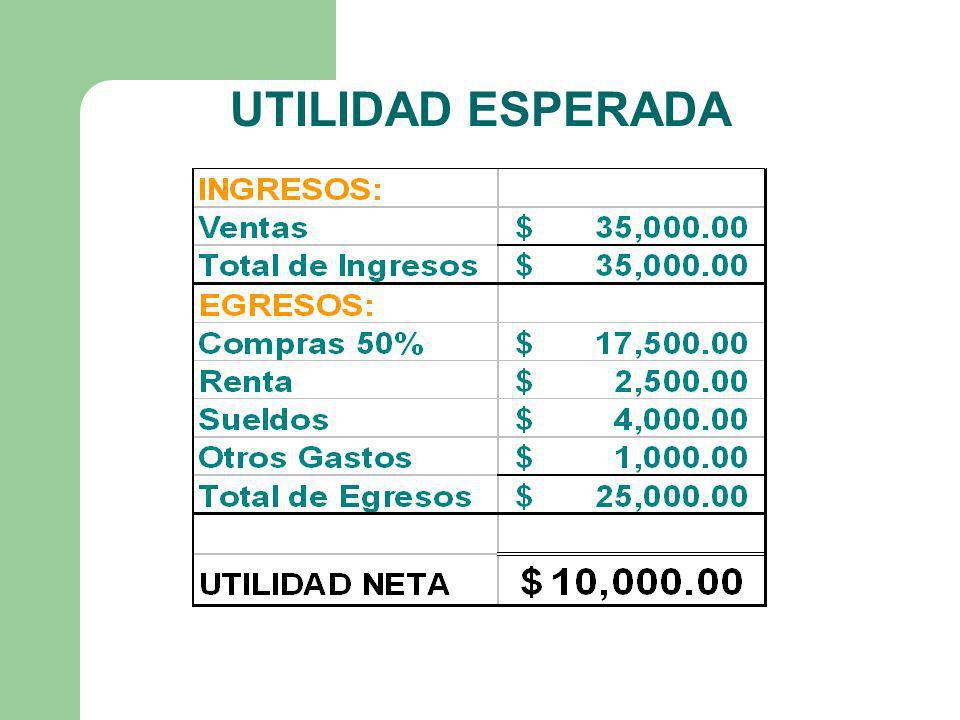 UTILIDAD MENSUAL ESPERADA $10,000.00 * * Sujeto a variaciones Tiempo recuperación Inversión 10-12 meses *