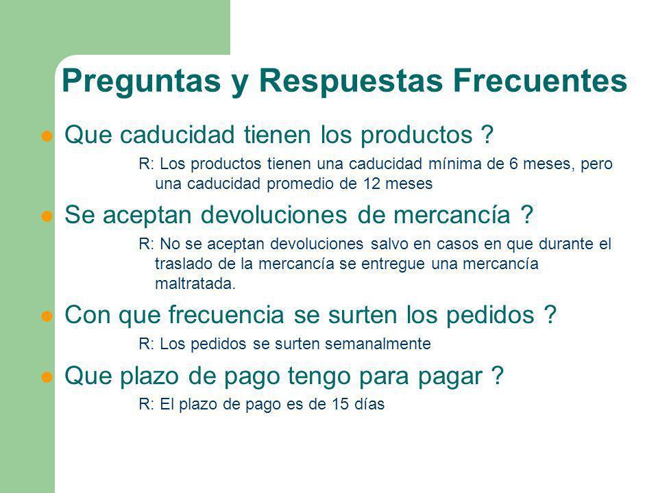Preguntas y Respuestas Frecuentes Que es un medicamento Genérico .