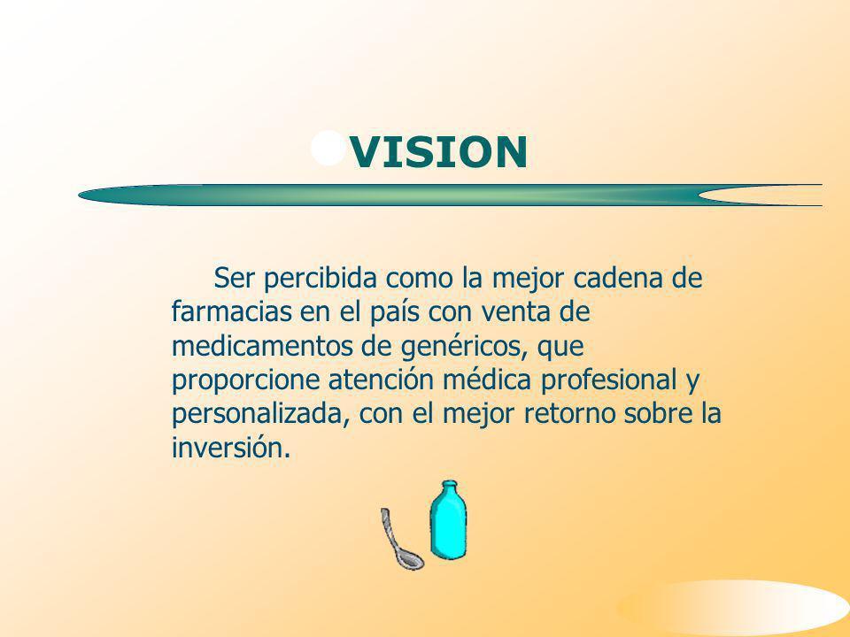 MISION Poner al alcance de los mexicanos medicamentos de calidad, a un precio accesible, Prescritos de manera profesional y eficaz.