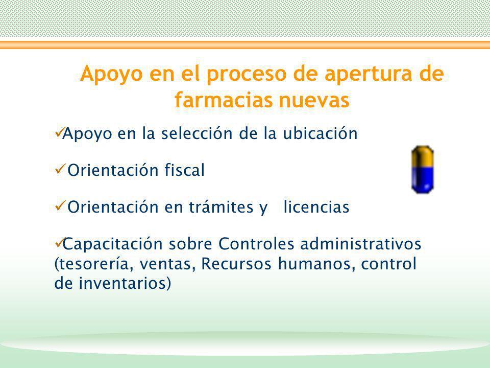 Proporcionamos los criterios para hacer una adecuada localización e instalación de las farmacias Población Nivel socioeconómico Competencia Superficie mínima comercial Requerimientos mínimos