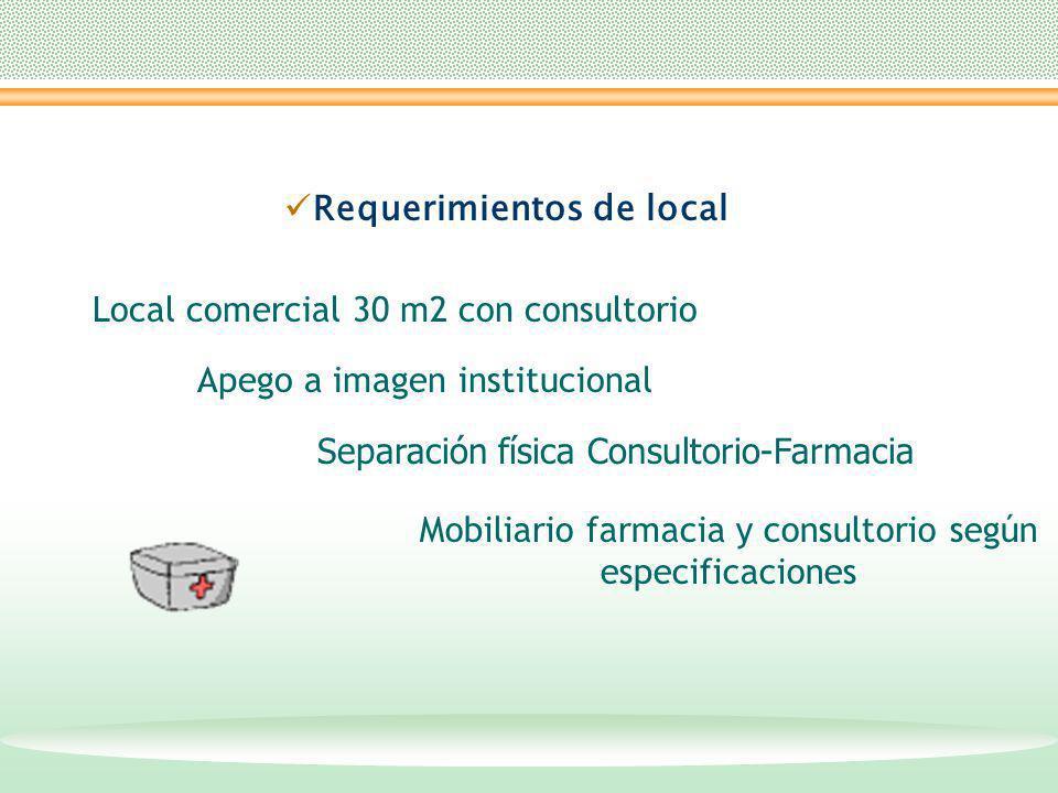Orientación fiscal Orientación en trámites y licencias Capacitación sobre Controles administrativos (tesorería, ventas, Recursos humanos, control de inventarios) Apoyo en el proceso de apertura de farmacias nuevas Apoyo en la selección de la ubicación