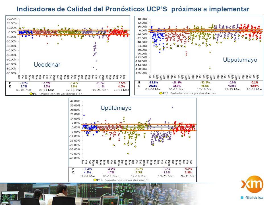 13 Indicadores de Calidad del Pronósticos UCPS próximas a implementar Ubputumayo Uputumayo Ucedenar