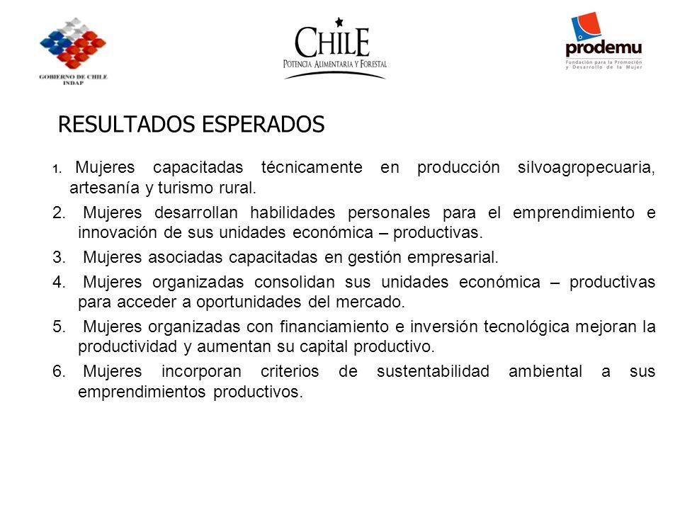 RESULTADOS ESPERADOS 1. Mujeres capacitadas técnicamente en producción silvoagropecuaria, artesanía y turismo rural. 2. Mujeres desarrollan habilidade