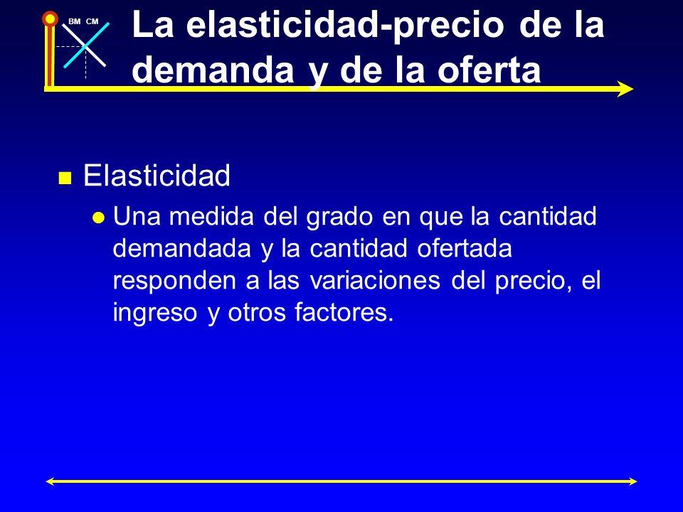 BMCM D1D1 D2D2 12 46 6 4 Elasticidad-precio e inclinación de la curva de demanda Cantidad Precio ¿Cuál es la elasticidad-precio de la demanda de D 1 y D 2 cuando P = 4$?
