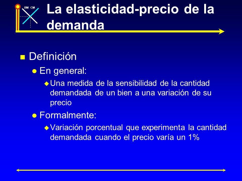 BMCM 2.0 5 1 12 6 1 10 1 2 D 12 D1D1 D2D2 461012 6 4 1 Para D 2 cuando P = $1 Elasticidad-precio e inclinación de la curva de demanda Cantidad Precio