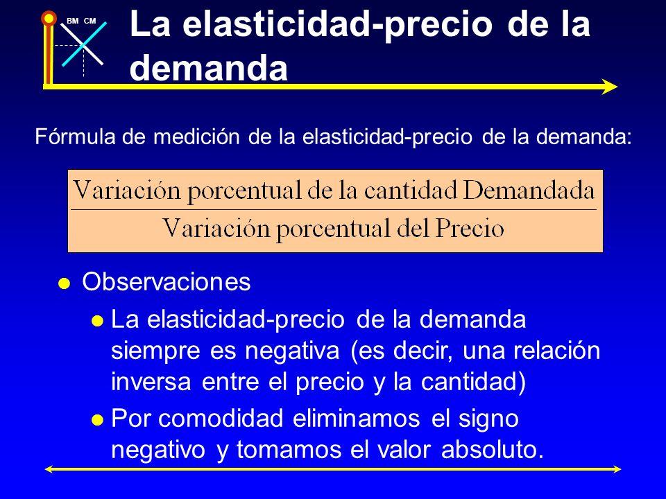 BMCM La elasticidad-precio de la demanda Medición de la elasticidad-precio de la demanda Cuando es > 1: Elástica < 1: Inelástica = 1: Elasticidad unitaria